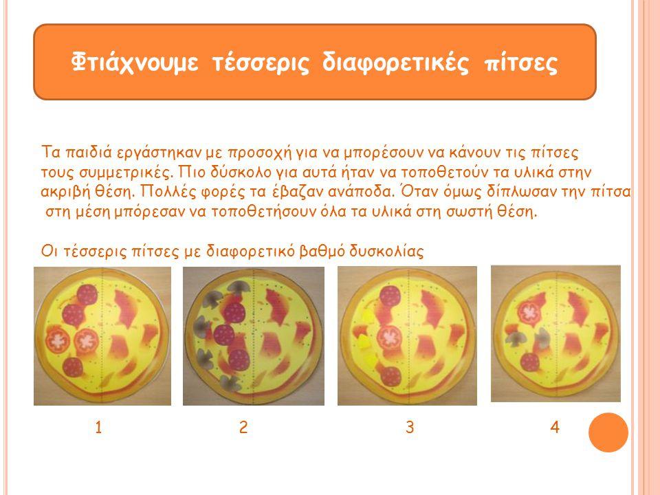 Φτιάχνουμε συμμετρική μια άδεια πίτσα Στη συνέχεια, τα παιδιά πήραν από μία άδεια πίτσα και τους ζητήθηκε να προσθέσουν διάφορα υλικά με τέτοιο τρόπο, ώστε να είναι συμμετρική.
