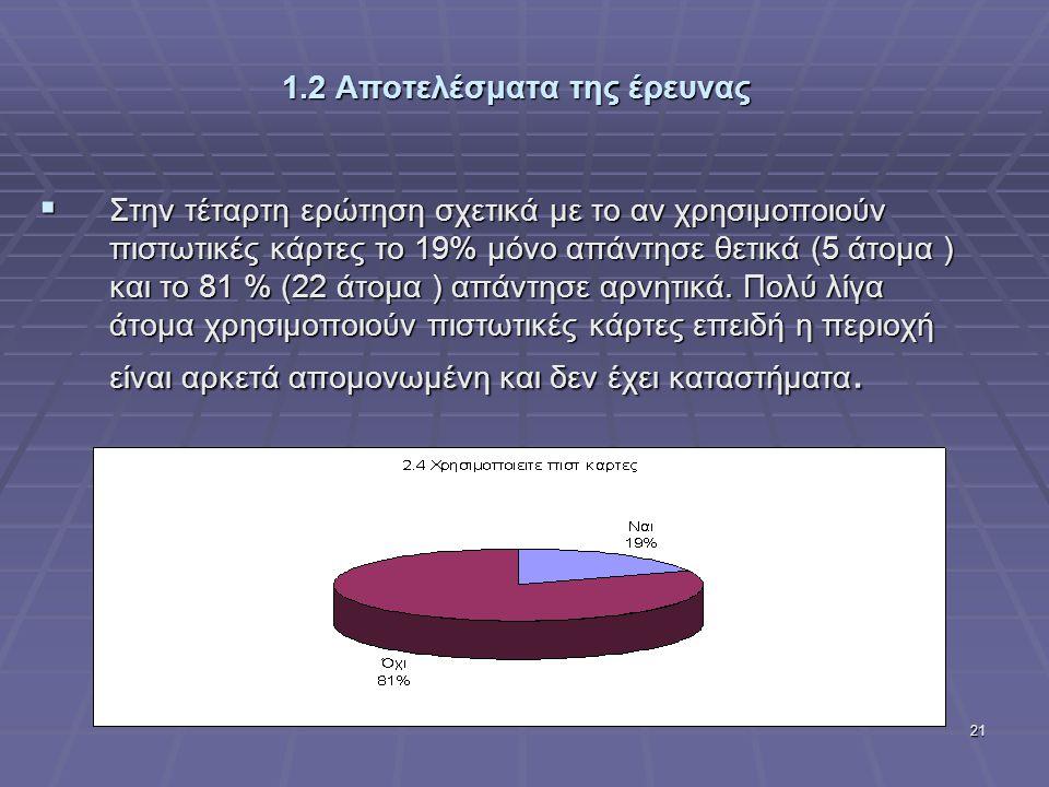 21 1.2 Αποτελέσματα της έρευνας  Στην τέταρτη ερώτηση σχετικά με το αν χρησιμοποιούν πιστωτικές κάρτες το 19% μόνο απάντησε θετικά (5 άτομα ) και το 81 % (22 άτομα ) απάντησε αρνητικά.