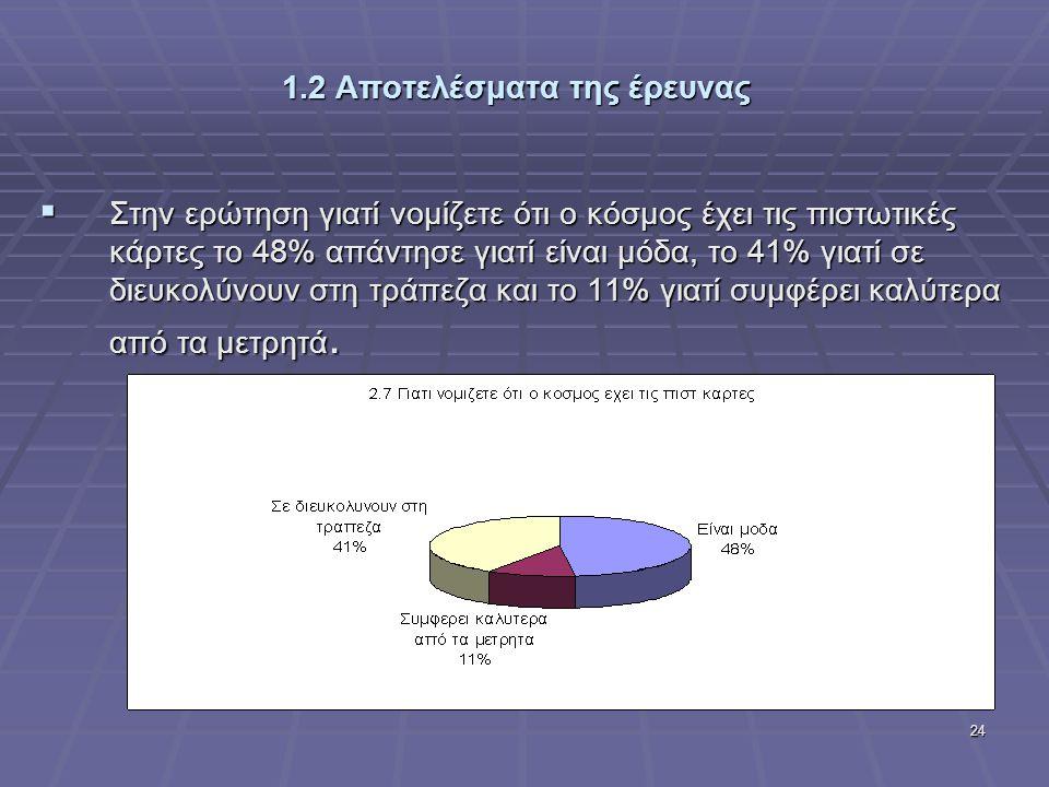24 1.2 Αποτελέσματα της έρευνας  Στην ερώτηση γιατί νομίζετε ότι ο κόσμος έχει τις πιστωτικές κάρτες το 48% απάντησε γιατί είναι μόδα, το 41% γιατί σε διευκολύνουν στη τράπεζα και το 11% γιατί συμφέρει καλύτερα από τα μετρητά.