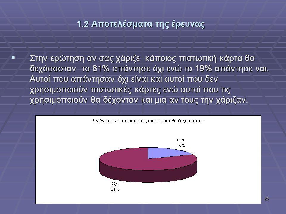 25 1.2 Αποτελέσματα της έρευνας  Στην ερώτηση αν σας χάριζε κάποιος πιστωτική κάρτα θα δεχόσασταν το 81% απάντησε όχι ενώ το 19% απάντησε ναι.
