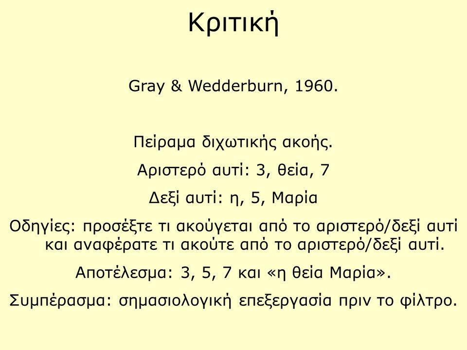 Κριτική Gray & Wedderburn, 1960. Πείραμα διχωτικής ακοής. Αριστερό αυτί: 3, θεία, 7 Δεξί αυτί: η, 5, Μαρία Οδηγίες: προσέξτε τι ακούγεται από το αριστ