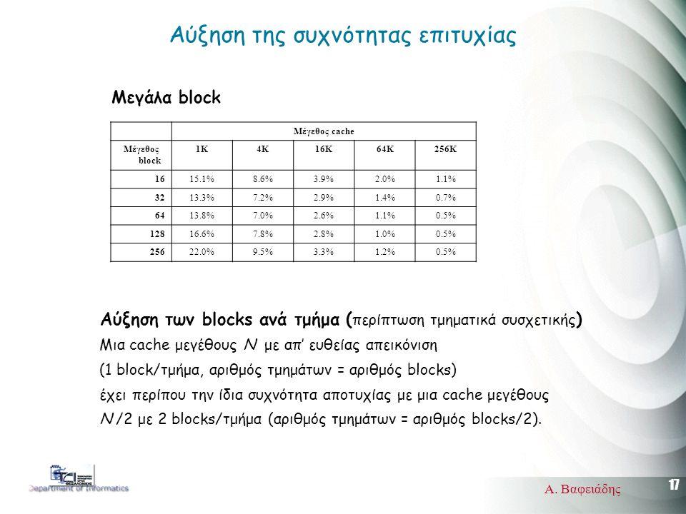 17 Α. Βαφειάδης Αύξηση της συχνότητας επιτυχίας Μεγάλα block Αύξηση των blocks ανά τμήμα ( περίπτωση τμηματικά συσχετικής ) Μια cache μεγέθους Ν με απ