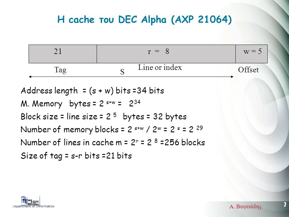 7 Α. Βαφειάδης Η cache του DEC Alpha (AXP 21064) Address length = (s + w) bits =34 bits M.