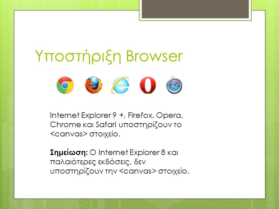 Υποστήριξη Browser Internet Explorer 9 +, Firefox, Opera, Chrome και Safari υποστηρίζουν το στοιχείο.
