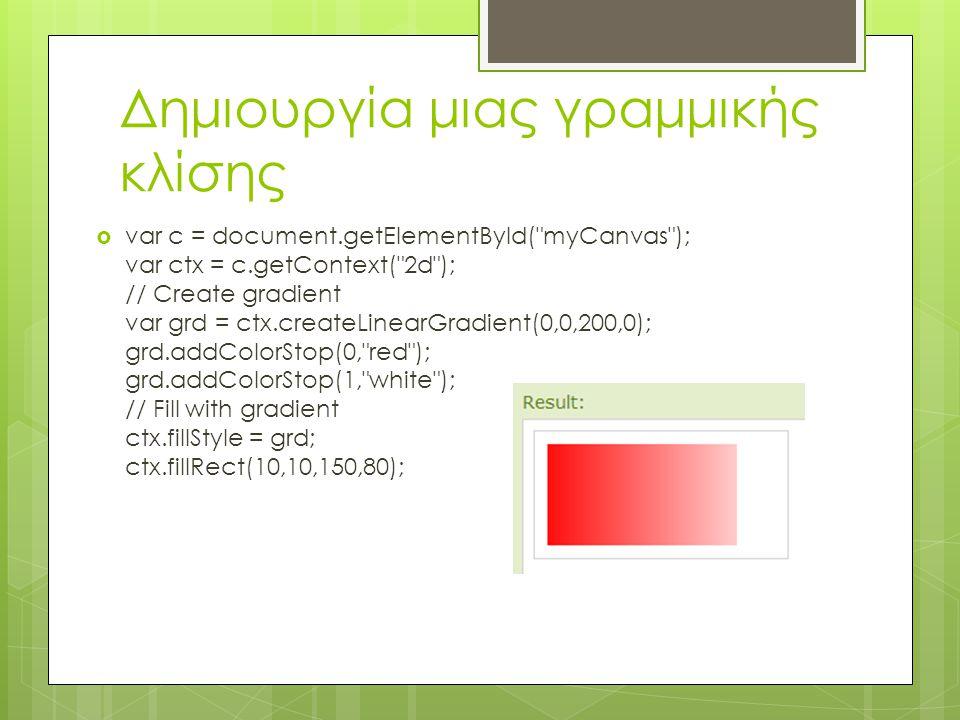 Δημιουργία μιας γραμμικής κλίσης  var c = document.getElementById( myCanvas ); var ctx = c.getContext( 2d ); // Create gradient var grd = ctx.createLinearGradient(0,0,200,0); grd.addColorStop(0, red ); grd.addColorStop(1, white ); // Fill with gradient ctx.fillStyle = grd; ctx.fillRect(10,10,150,80);