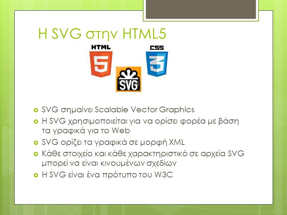 Η SVG στην HTML5  SVG σημαίνει Scalable Vector Graphics  Η SVG χρησιμοποιείται για να ορίσει φορέα με βάση τα γραφικά για το Web  SVG ορίζει τα γραφικά σε μορφή XML  Κάθε στοιχείο και κάθε χαρακτηριστικό σε αρχεία SVG μπορεί να είναι κινουμένων σχεδίων  Η SVG είναι ένα πρότυπο του W3C