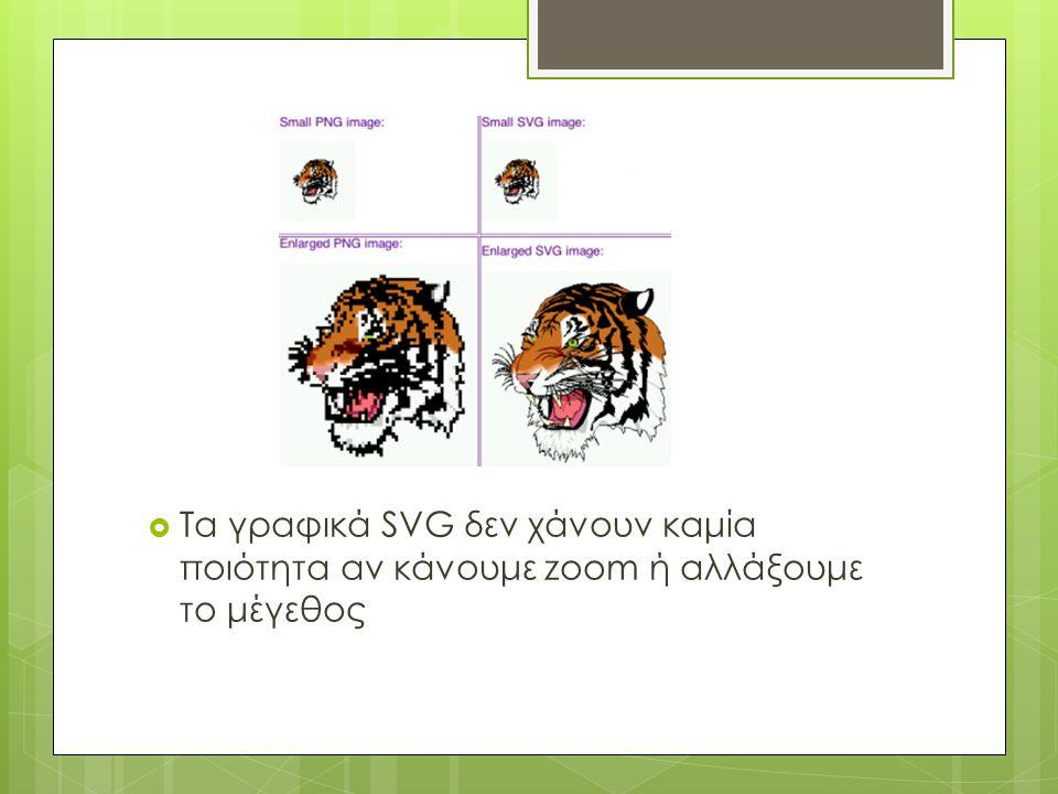  Τα γραφικά SVG δεν χάνουν καμία ποιότητα αν κάνουμε zoom ή αλλάξουμε το μέγεθος