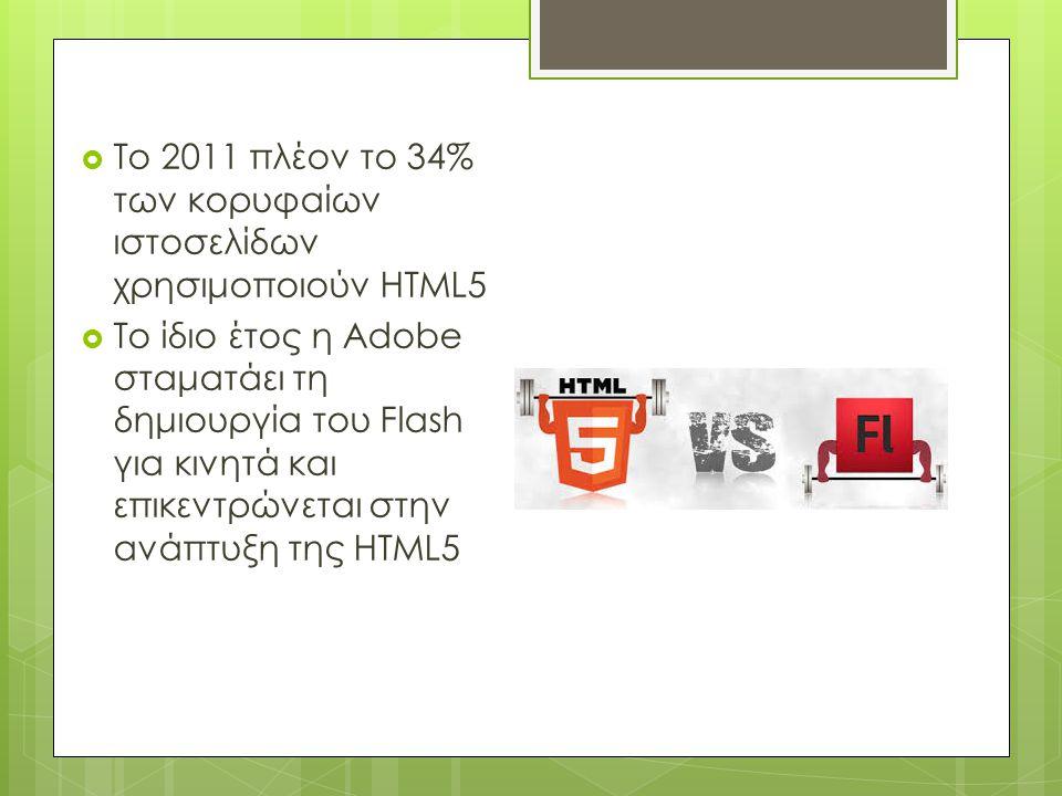 Σήμερα:  Το μόνο αρνητικό που μπορεί να πει κάποιος είναι η συμβατότητα της HTML5 ως καινούργια σχετικά γλώσσα  Όλες όμως οι μεγάλες μηχανές αναζήτησης (Chrome, Firefox, Internet Explorer, Safari, Opera) υποστηρίζουν τα νέα στοιχεία HTML5 και APIs, και να συνεχίζουν να προσθέτουν νέα HTML5 χαρακτηριστικά στις τελευταίες εκδόσεις τους.