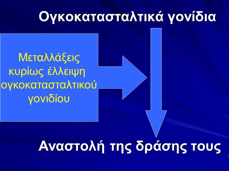Ογκοκατασταλτικά γονίδια Ογκοκατασταλτικά γονίδια Αναστολή της δράσης τους Αναστολή της δράσης τους Μεταλλάξεις κυρίως έλλειψη ογκοκατασταλτικού γονιδ