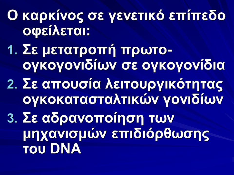 Ο καρκίνος σε γενετικό επίπεδο οφείλεται: 1. Σε μετατροπή πρωτο- ογκογονιδίων σε ογκογονίδια 2. Σε απουσία λειτουργικότητας ογκοκατασταλτικών γονιδίων