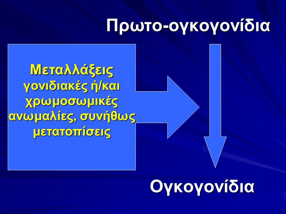 Πρωτο-ογκογονίδια Πρωτο-ογκογονίδια Ογκογονίδια Ογκογονίδια Μεταλλάξεις γονιδιακές ή/και χρωμοσωμικές ανωμαλίες, συνήθως μετατοπίσεις