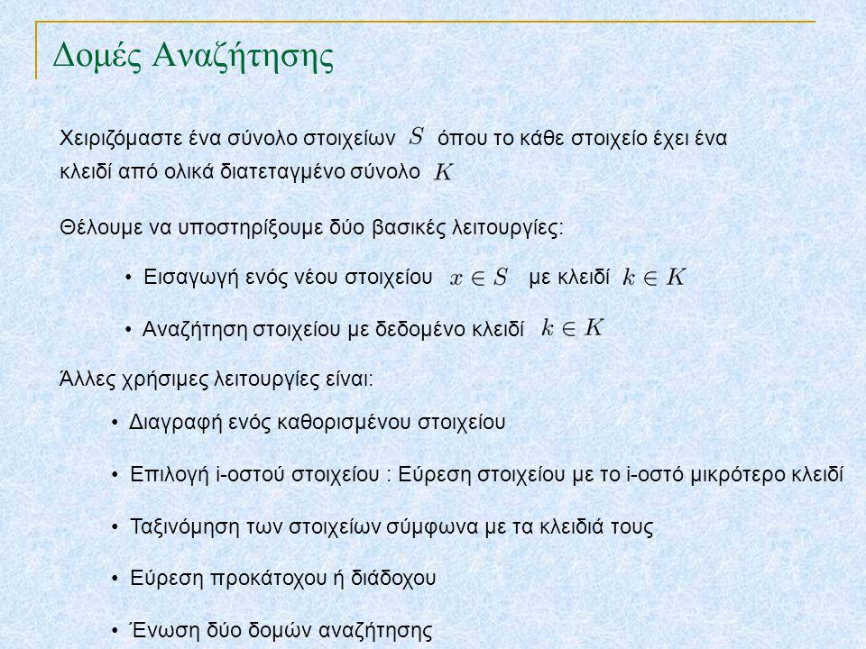 Δομές Αναζήτησης TexPoint fonts used in EMF. Read the TexPoint manual before you delete this box.: AA A A A Θέλουμε να υποστηρίξουμε δύο βασικές λειτο