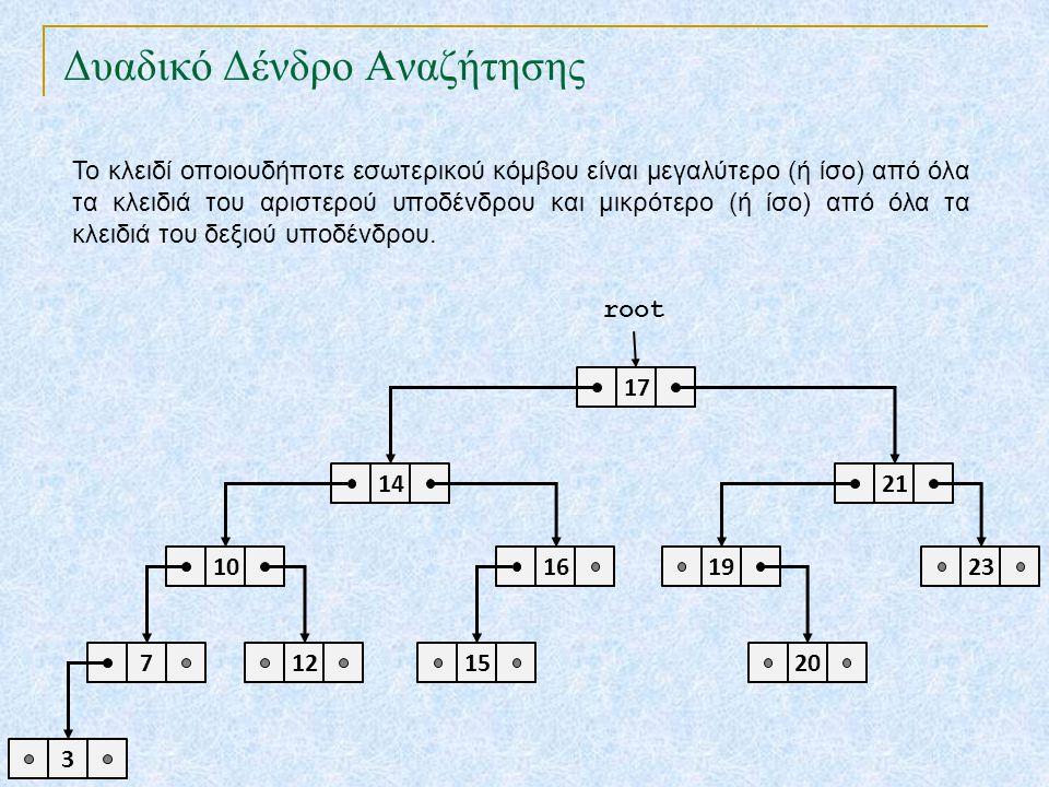 link rotR(link y) { link x = y->l; y->l = x->r; x->r = y; return x; } link rotL(link x) { link y = x->r; x->r = y->l; y->l = x; return y; } Περιστροφές TexPoint fonts used in EMF.