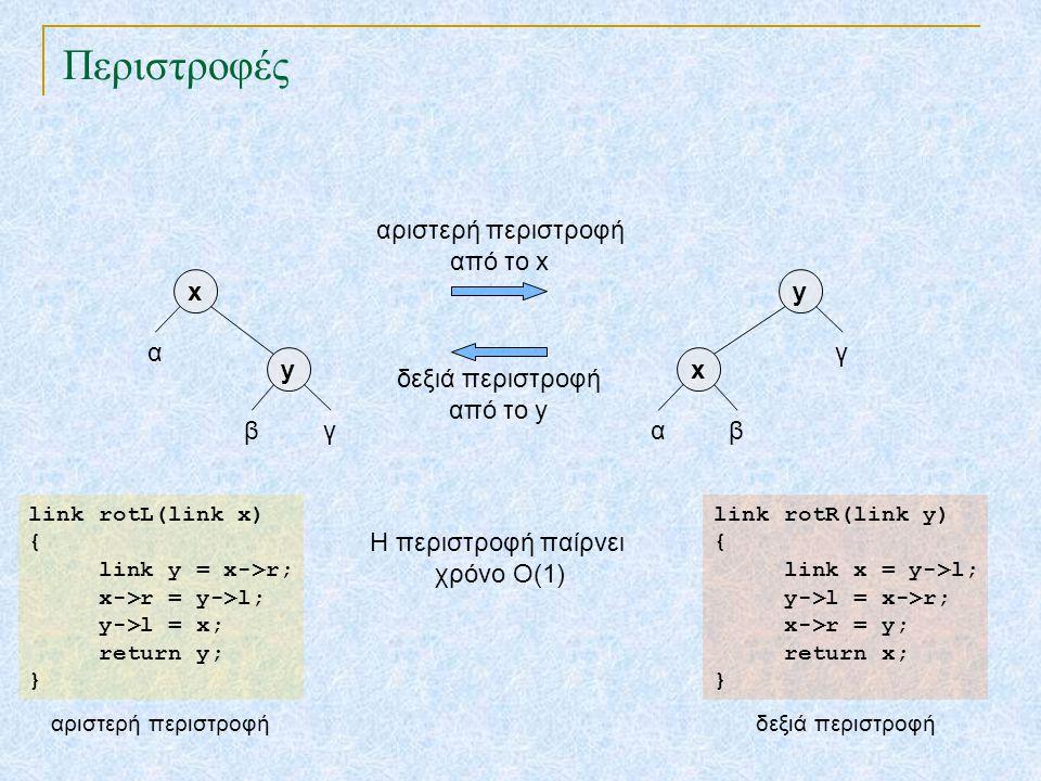 link rotR(link y) { link x = y->l; y->l = x->r; x->r = y; return x; } link rotL(link x) { link y = x->r; x->r = y->l; y->l = x; return y; } Περιστροφέ