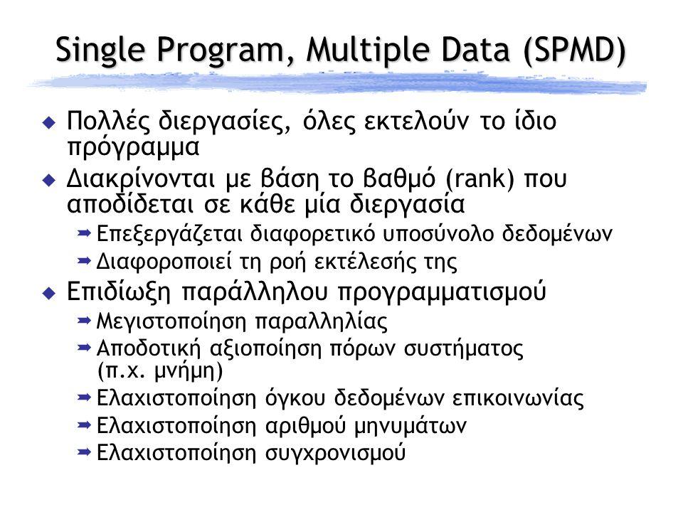  Πολλές διεργασίες, όλες εκτελούν το ίδιο πρόγραμμα  Διακρίνονται με βάση το βαθμό (rank) που αποδίδεται σε κάθε μία διεργασία  Επεξεργάζεται διαφορετικό υποσύνολο δεδομένων  Διαφοροποιεί τη ροή εκτέλεσής της  Επιδίωξη παράλληλου προγραμματισμού  Μεγιστοποίηση παραλληλίας  Αποδοτική αξιοποίηση πόρων συστήματος (π.χ.