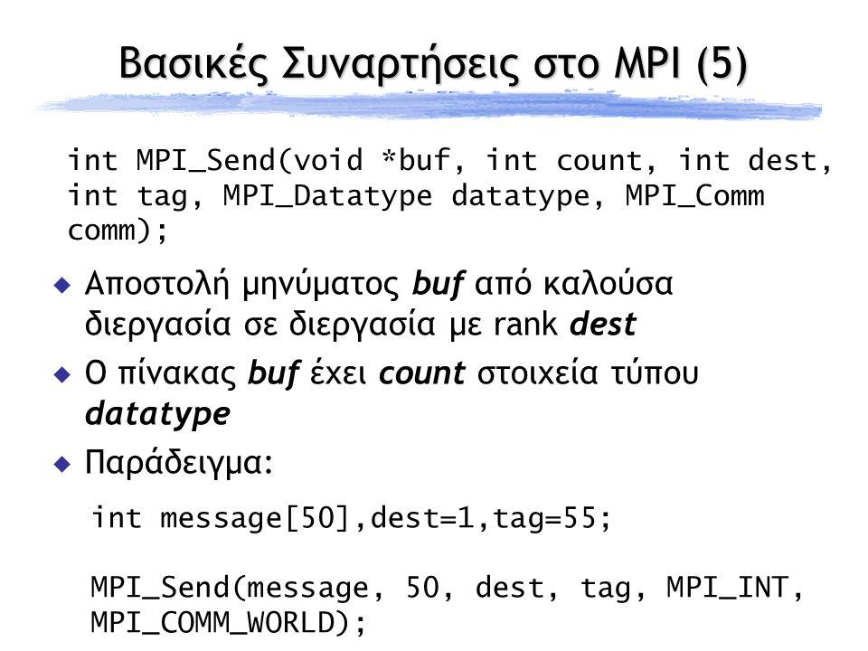 Βασικές Συναρτήσεις στο MPI (5) int MPI_Send(void *buf, int count, int dest, int tag, MPI_Datatype datatype, MPI_Comm comm);  Αποστολή μηνύματος buf από καλούσα διεργασία σε διεργασία με rank dest  Ο πίνακας buf έχει count στοιχεία τύπου datatype  Παράδειγμα: int message[50],dest=1,tag=55; MPI_Send(message, 50, dest, tag, MPI_INT, MPI_COMM_WORLD);