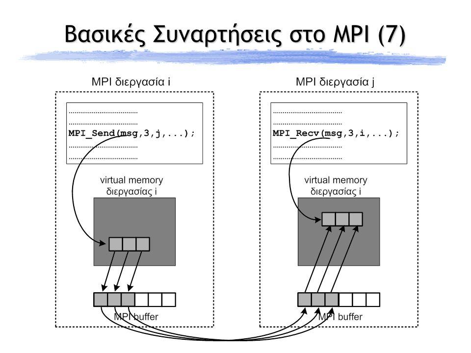 Βασικές Συναρτήσεις στο MPI (7)