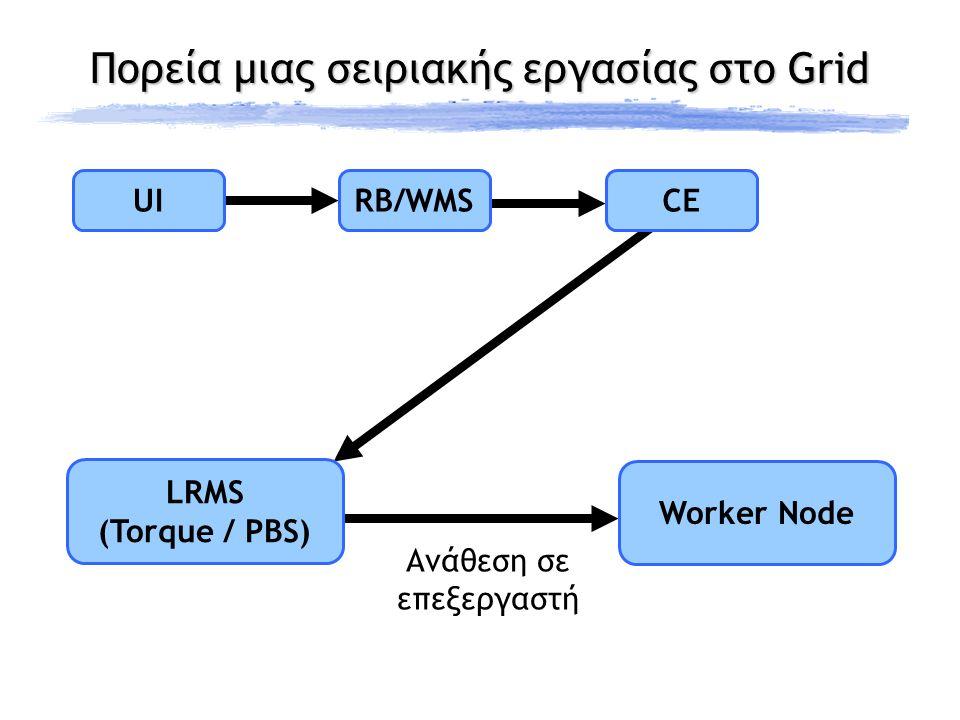 Πορεία μιας σειριακής εργασίας στο Grid RB/WMSCEUI LRMS (Torque / PBS) Ανάθεση σε επεξεργαστή Worker Node