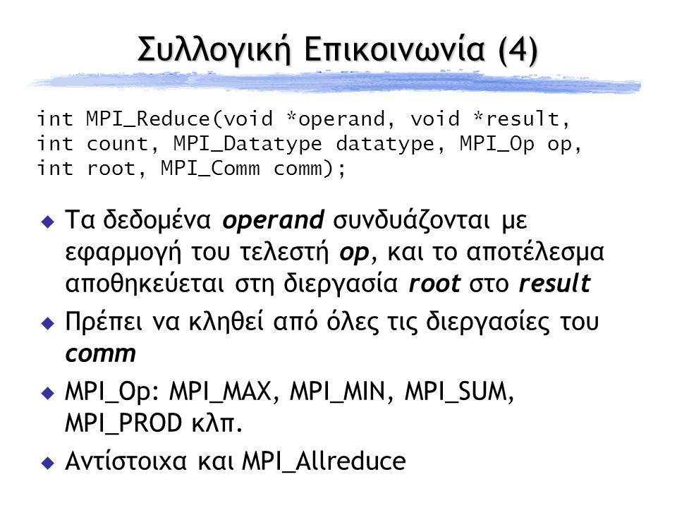 int MPI_Reduce(void *operand, void *result, int count, MPI_Datatype datatype, MPI_Op op, int root, MPI_Comm comm); Συλλογική Επικοινωνία (4)  Τα δεδομένα operand συνδυάζονται με εφαρμογή του τελεστή op, και το αποτέλεσμα αποθηκεύεται στη διεργασία root στο result  Πρέπει να κληθεί από όλες τις διεργασίες του comm  MPI_Op: MPI_MAX, MPI_MIN, MPI_SUM, MPI_PROD κλπ.