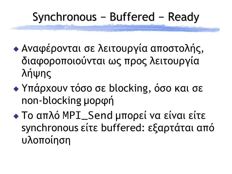 Synchronous − Buffered − Ready  Αναφέρονται σε λειτουργία αποστολής, διαφοροποιούνται ως προς λειτουργία λήψης  Υπάρχουν τόσο σε blocking, όσο και σε non-blocking μορφή  Το απλό MPI_Send μπορεί να είναι είτε synchronous είτε buffered: εξαρτάται από υλοποίηση
