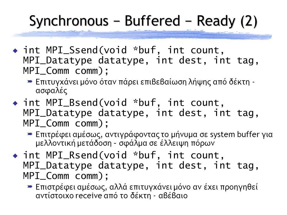 Synchronous − Buffered − Ready (2)  int MPI_Ssend(void *buf, int count, MPI_Datatype datatype, int dest, int tag, MPI_Comm comm);  Επιτυγχάνει μόνο όταν πάρει επιβεβαίωση λήψης από δέκτη - ασφαλές  int MPI_Bsend(void *buf, int count, MPI_Datatype datatype, int dest, int tag, MPI_Comm comm);  Επιτρέφει αμέσως, αντιγράφοντας το μήνυμα σε system buffer για μελλοντική μετάδοση – σφάλμα σε έλλειψη πόρων  int MPI_Rsend(void *buf, int count, MPI_Datatype datatype, int dest, int tag, MPI_Comm comm);  Επιστρέφει αμέσως, αλλά επιτυγχάνει μόνο αν έχει προηγηθεί αντίστοιχο receive από το δέκτη - αβέβαιο
