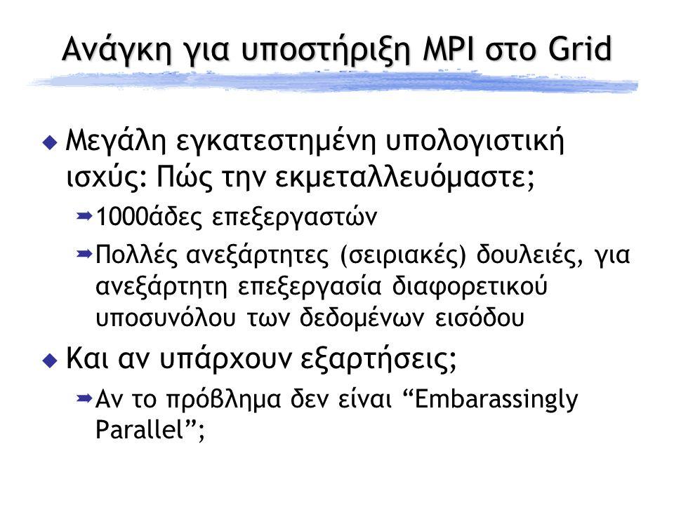 Ανάγκη για υποστήριξη MPI στο Grid  Μεγάλη εγκατεστημένη υπολογιστική ισχύς: Πώς την εκμεταλλευόμαστε;  1000άδες επεξεργαστών  Πολλές ανεξάρτητες (σειριακές) δουλειές, για ανεξάρτητη επεξεργασία διαφορετικού υποσυνόλου των δεδομένων εισόδου  Και αν υπάρχουν εξαρτήσεις;  Αν το πρόβλημα δεν είναι Embarassingly Parallel ;