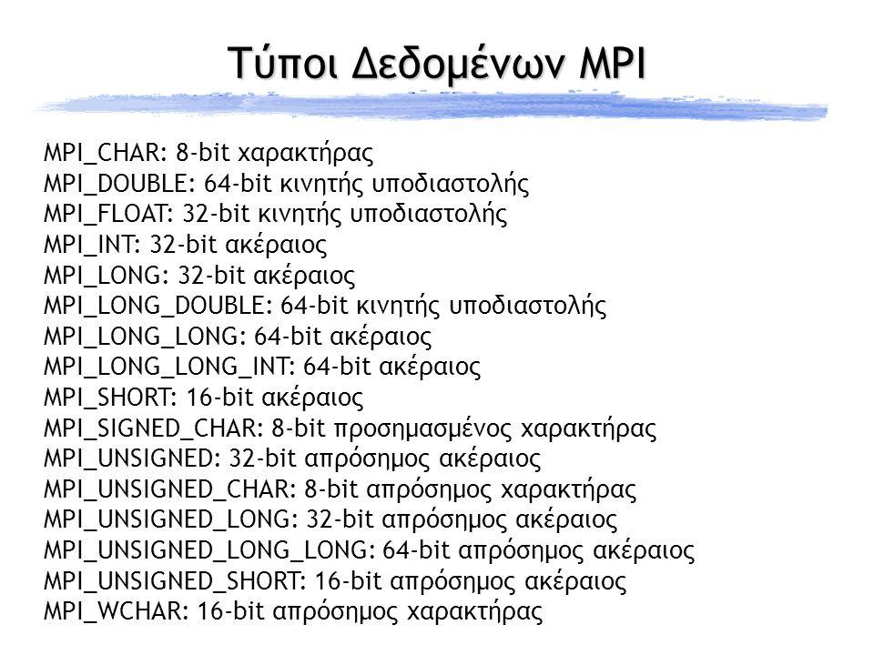 Τύποι Δεδομένων MPI MPI_CHAR: 8-bit χαρακτήρας MPI_DOUBLE: 64-bit κινητής υποδιαστολής MPI_FLOAT: 32-bit κινητής υποδιαστολής MPI_INT: 32-bit ακέραιος MPI_LONG: 32-bit ακέραιος MPI_LONG_DOUBLE: 64-bit κινητής υποδιαστολής MPI_LONG_LONG: 64-bit ακέραιος MPI_LONG_LONG_INT: 64-bit ακέραιος MPI_SHORT: 16-bit ακέραιος MPI_SIGNED_CHAR: 8-bit προσημασμένος χαρακτήρας MPI_UNSIGNED: 32-bit απρόσημος ακέραιος MPI_UNSIGNED_CHAR: 8-bit απρόσημος χαρακτήρας MPI_UNSIGNED_LONG: 32-bit απρόσημος ακέραιος MPI_UNSIGNED_LONG_LONG: 64-bit απρόσημος ακέραιος MPI_UNSIGNED_SHORT: 16-bit απρόσημος ακέραιος MPI_WCHAR: 16-bit απρόσημος χαρακτήρας
