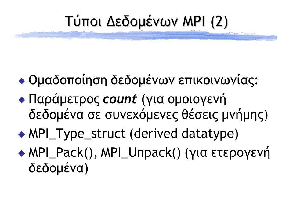 Τύποι Δεδομένων MPI (2)  Ομαδοποίηση δεδομένων επικοινωνίας:  Παράμετρος count (για ομοιογενή δεδομένα σε συνεχόμενες θέσεις μνήμης)  MPI_Type_struct (derived datatype)  MPI_Pack(), MPI_Unpack() (για ετερογενή δεδομένα)