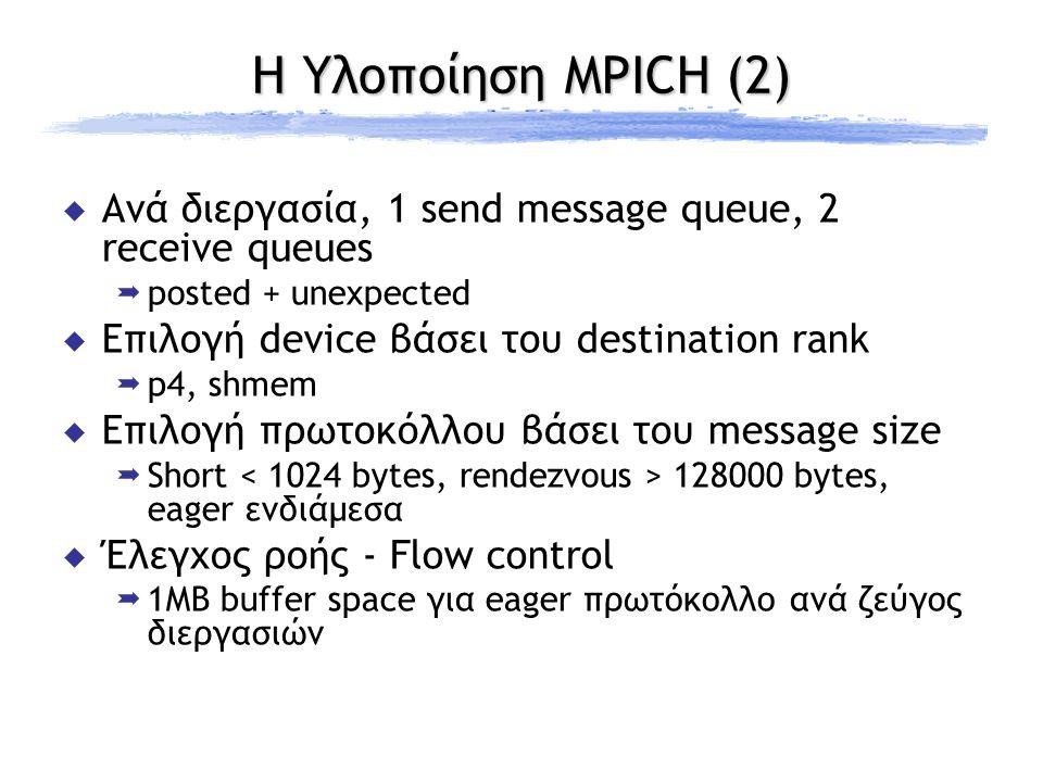 Η Υλοποίηση MPICH (2)  Ανά διεργασία, 1 send message queue, 2 receive queues  posted + unexpected  Επιλογή device βάσει του destination rank  p4, shmem  Επιλογή πρωτοκόλλου βάσει του message size  Short 128000 bytes, eager ενδιάμεσα  Έλεγχος ροής - Flow control  1MB buffer space για eager πρωτόκολλο ανά ζεύγος διεργασιών