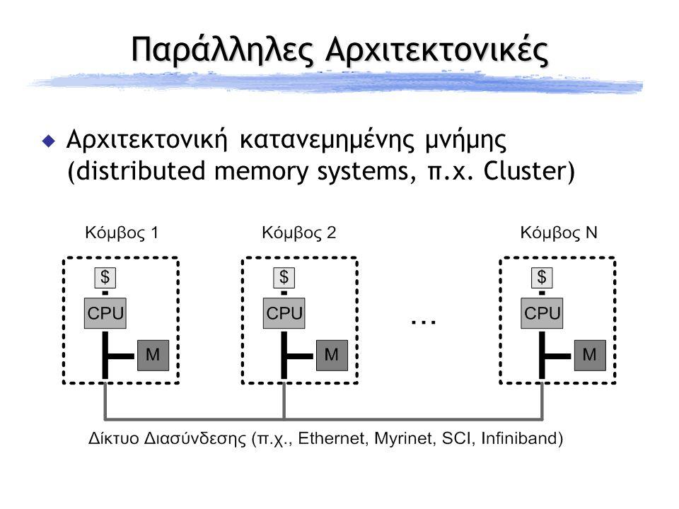 Επιπλέον Θέματα  Επιλογή επεξεργαστών − ανάθεση σε διεργασίες  Θέματα latency κατά την ανταλλαγή μηνυμάτων  Memory bandwidth  Διαθέσιμης μνήμης  Υβριδικές αρχιτεκτονικές  Συνδυασμός MPI με Pthreads/OpenMP για καλύτερη προσαρμογή στην υφιστάμενη αρχιτεκτονική