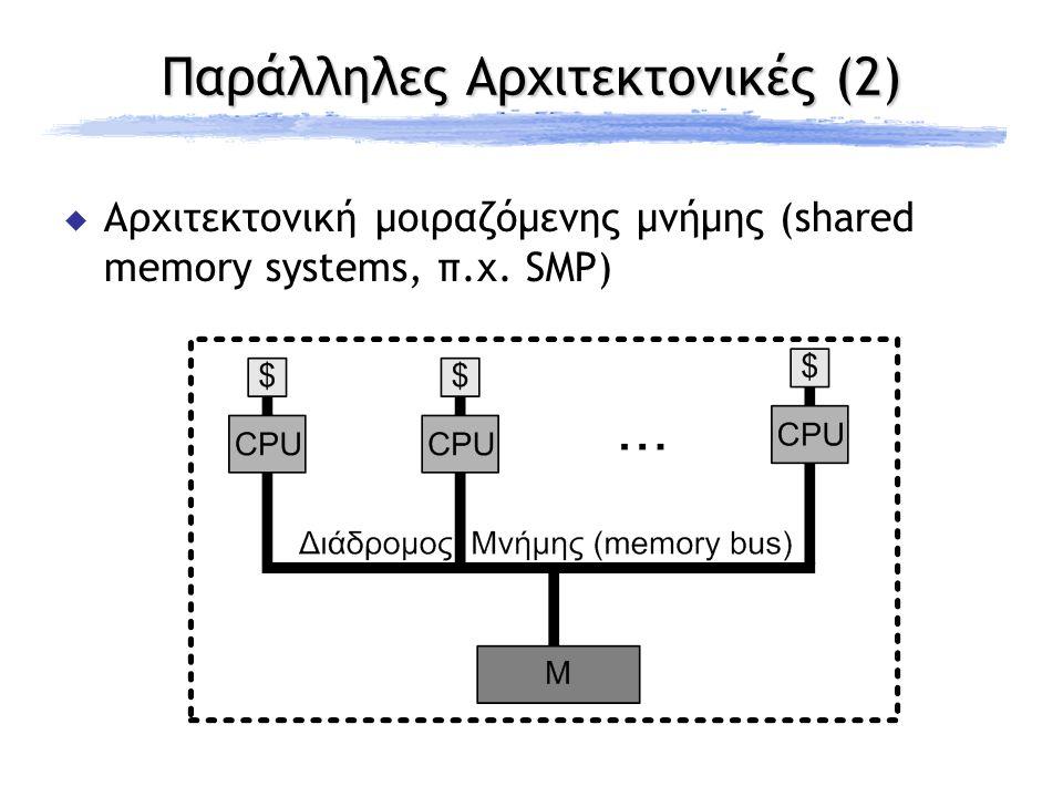 Παράλληλες Αρχιτεκτονικές (2)  Αρχιτεκτονική μοιραζόμενης μνήμης (shared memory systems, π.χ. SMP)
