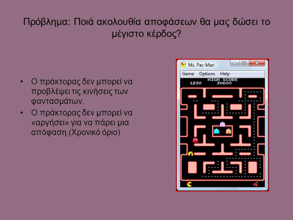 Μοντελοποίηση προβλήματος Για την μοντελοποίηση του προβλήματος και την εξαγωγή των δεδομένων απο το παιχνίδι χρησιμοποιήθηκε η τεχνική screen capture.