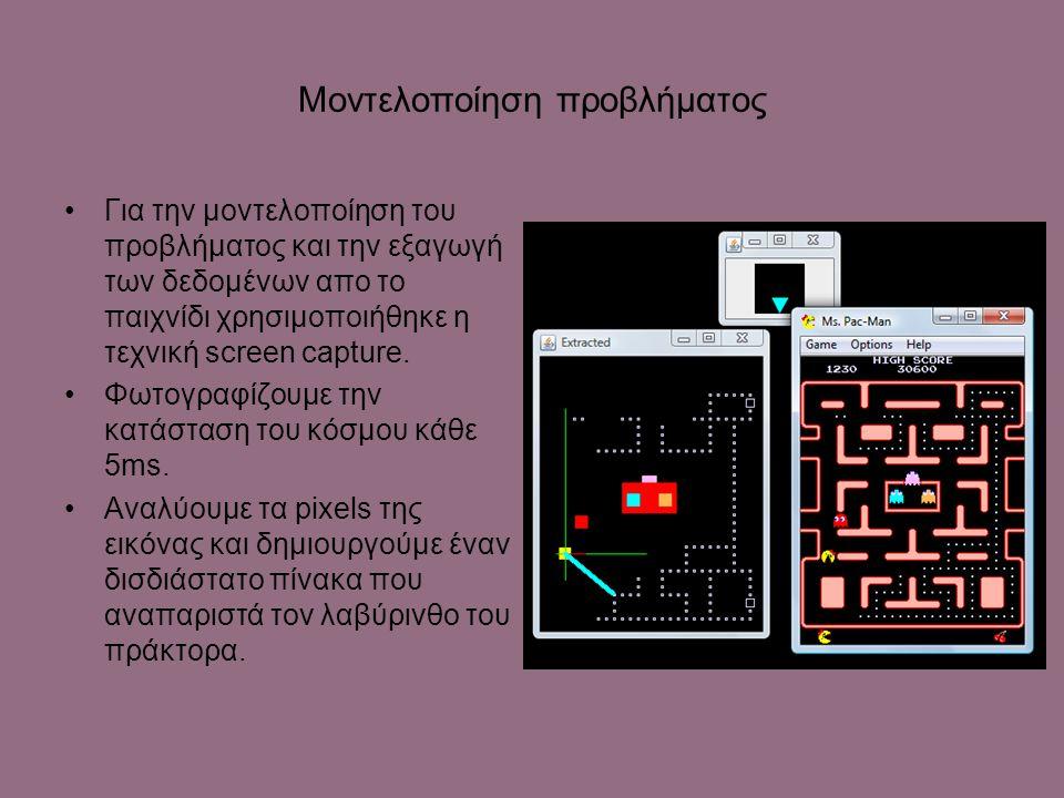 Μοντελοποίηση προβλήματος Για την μοντελοποίηση του προβλήματος και την εξαγωγή των δεδομένων απο το παιχνίδι χρησιμοποιήθηκε η τεχνική screen capture