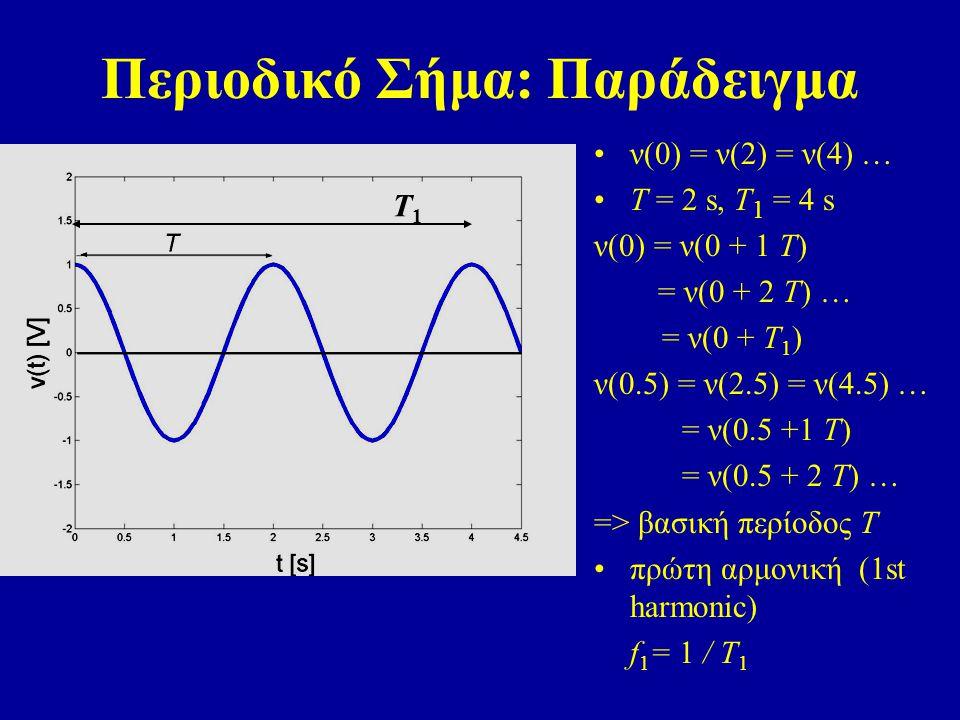 Περιοδικό Σήμα: Παράδειγμα ν(0) = ν(2) = ν(4) … Τ = 2 s, Τ 1 = 4 s ν(0) = ν(0 + 1 Τ) = ν(0 + 2 Τ) … = ν(0 + Τ 1 ) ν(0.5) = ν(2.5) = ν(4.5) … = ν(0.5 +