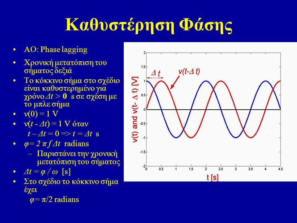 Καθυστέρηση Φάσης ΑΟ: Phase lagging Χρονική μετατόπιση του σήματος δεξιά Το κόκκινο σήμα στο σχέδιο είναι καθυστερημένο για χρόνο Δt > 0 s σε σχέση με
