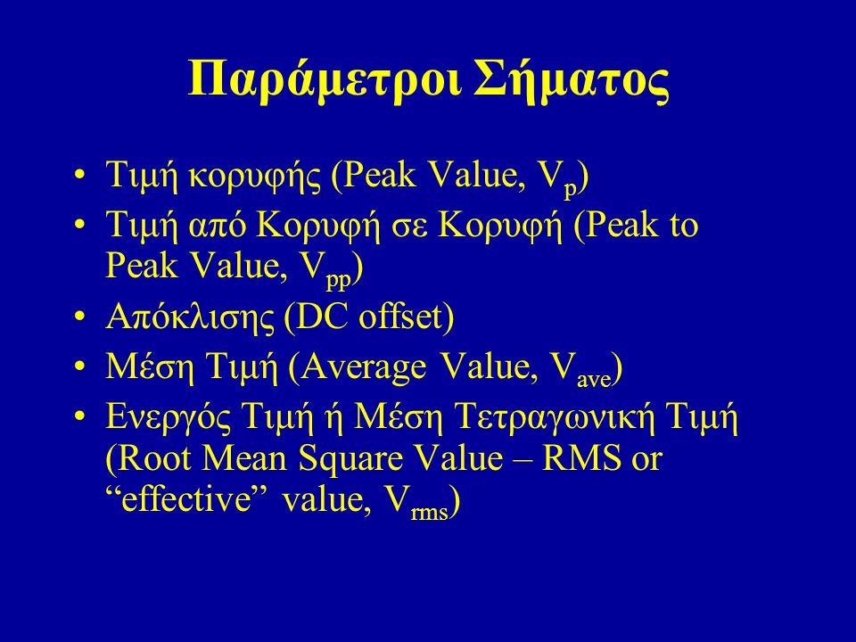 Παράμετροι Σήματος Τιμή κορυφής (Peak Value, V p ) Τιμή από Κορυφή σε Κορυφή (Peak to Peak Value, V pp ) Απόκλισης (DC offset) Μέση Τιμή (Average Valu