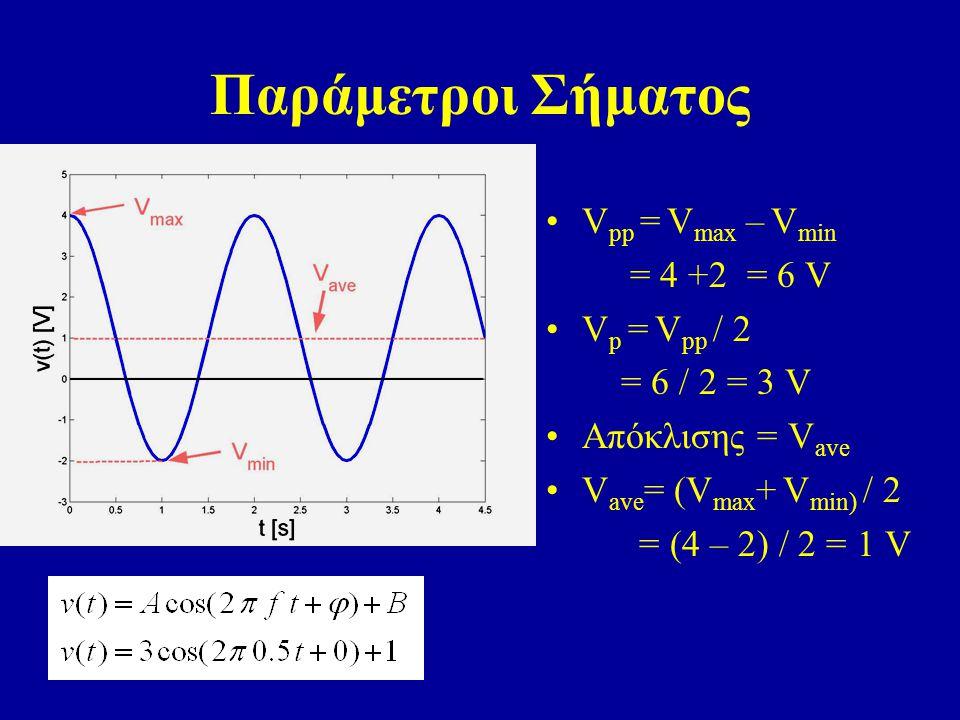 Παράμετροι Σήματος V pp = V max – V min = 4 +2 = 6 V V p = V pp / 2 = 6 / 2 = 3 V Απόκλισης = V ave V ave = (V max + V min) / 2 = (4 – 2) / 2 = 1 V