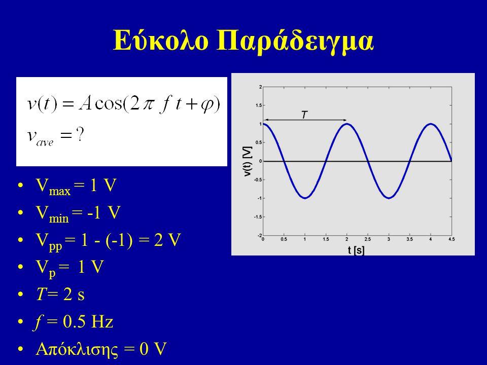 Εύκολο Παράδειγμα V max = 1 V V min = -1 V V pp = 1 - (-1) = 2 V V p = 1 V Τ= 2 s f = 0.5 Hz Απόκλισης = 0 V