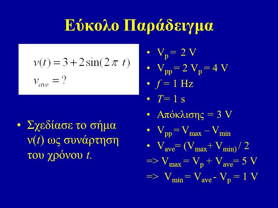 Εύκολο Παράδειγμα V p = 2 V V pp = 2 V p = 4 V f = 1 Hz Τ= 1 s Απόκλισης = 3 V V pp = V max – V min V ave = (V max + V min) / 2 => V max = V p + V ave
