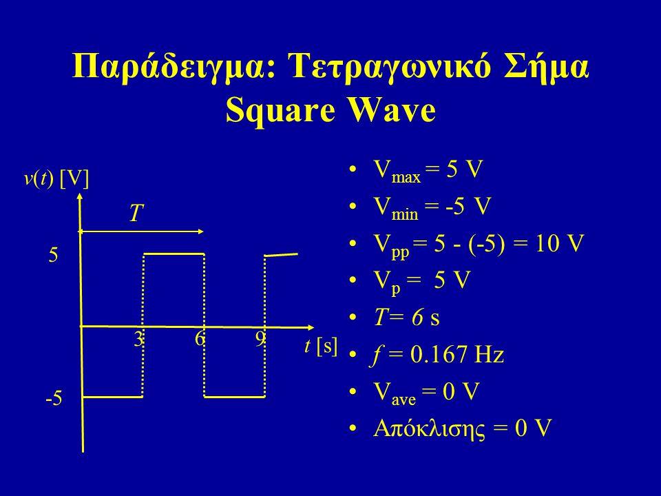 Παράδειγμα: Τετραγωνικό Σήμα Square Wave V max = 5 V V min = -5 V V pp = 5 - (-5) = 10 V V p = 5 V Τ= 6 s f = 0.167 Hz V ave = 0 V Απόκλισης = 0 V t [