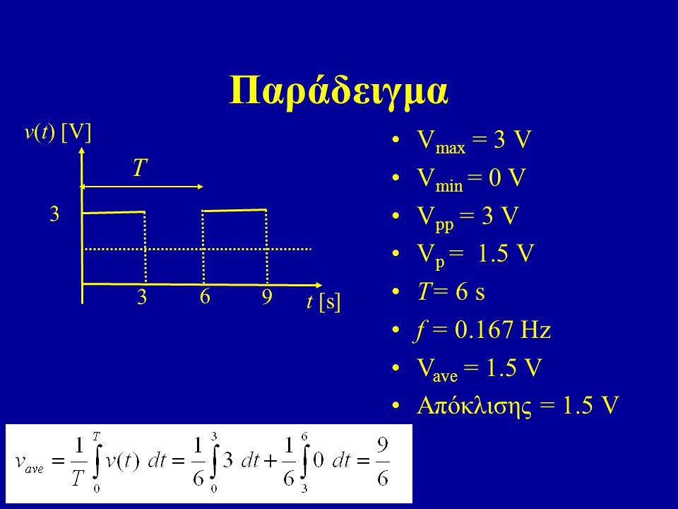 Παράδειγμα V max = 3 V V min = 0 V V pp = 3 V V p = 1.5 V Τ= 6 s f = 0.167 Hz V ave = 1.5 V Απόκλισης = 1.5 V t [s] v(t) [V] 6 3 3 9 T
