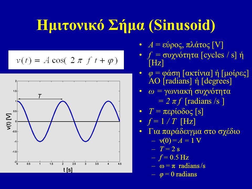 Ημιτονικό Σήμα (Sinusoid) Α = εύρος, πλάτος [V] f = συχνότητα [cycles / s] ή [Hz] φ = φάση [ακτίνια] ή [μοίρες] ΑΟ [radians] ή [degrees] ω = γωνιακή σ