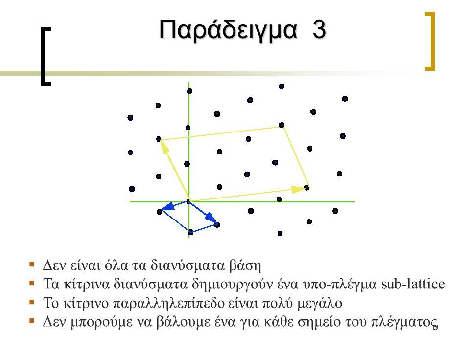 13 Παράδειγμα 3 Παράδειγμα 3  Δεν είναι όλα τα διανύσματα βάση  Τα κίτρινα διανύσματα δημιουργούν ένα υπο-πλέγμα sub-lattice  Το κίτρινο παραλληλεπ