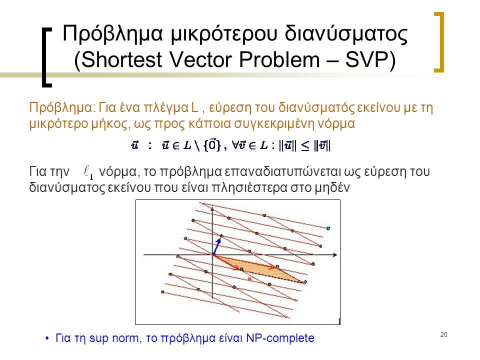 20 Πρόβλημα μικρότερου διανύσματος (Shortest Vector Problem – SVP) Πρόβλημα: Για ένα πλέγμα L, εύρεση του διανύσματός εκείνου με τη μικρότερο μήκος, ω