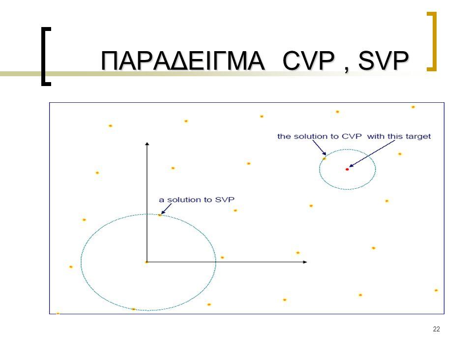 22 ΠΑΡΑΔΕΙΓΜΑ CVP, SVP