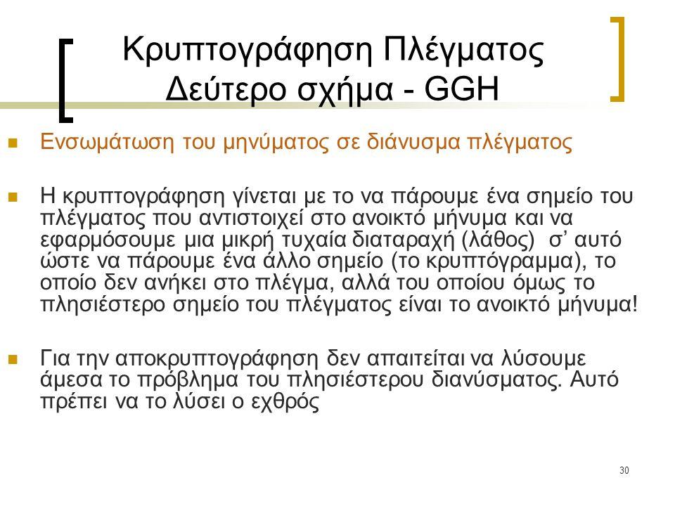 30 Κρυπτογράφηση Πλέγματος Δεύτερο σχήμα - GGH Ενσωμάτωση του μηνύματος σε διάνυσμα πλέγματος Η κρυπτογράφηση γίνεται με το να πάρουμε ένα σημείο του