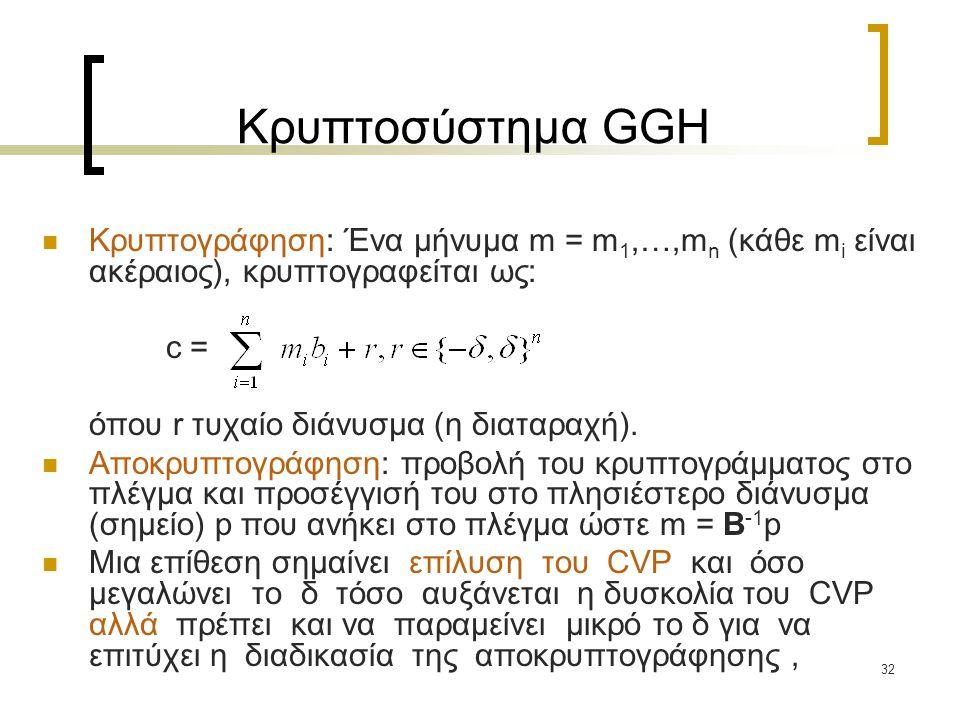 32 Κρυπτοσύστημα GGH Κρυπτογράφηση: Ένα μήνυμα m = m 1,…,m n (κάθε m i είναι ακέραιος), κρυπτογραφείται ως: c = όπου r τυχαίο διάνυσμα (η διαταραχή).