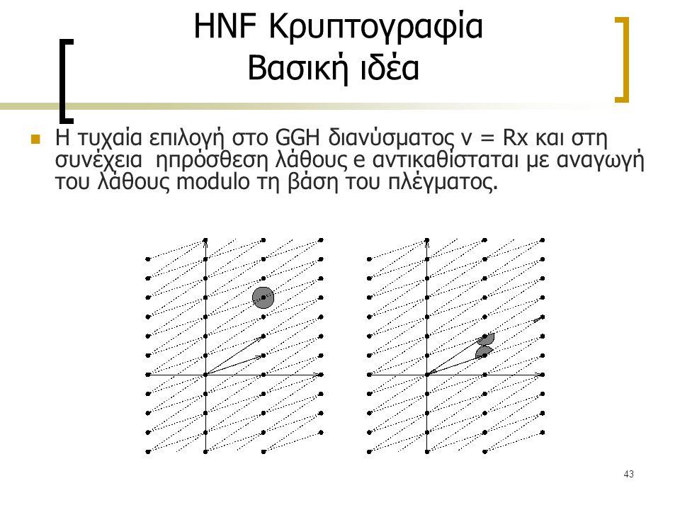 43 HNF Κρυπτογραφία Βασική ιδέα Η τυχαία επιλογή στο GGH διανύσματος v = Rx και στη συνέχεια ηπρόσθεση λάθους e αντικαθίσταται με αναγωγή του λάθους m