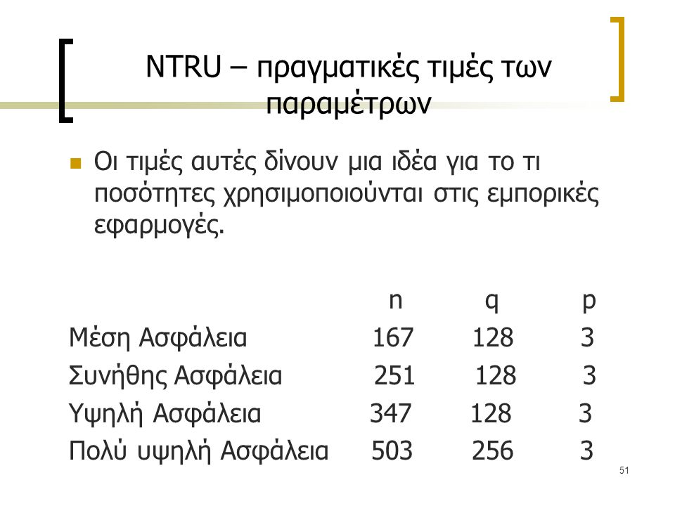 51 NTRU – πραγματικές τιμές των παραμέτρων Οι τιμές αυτές δίνουν μια ιδέα για το τι ποσότητες χρησιμοποιούνται στις εμπορικές εφαρμογές. n q p Μέση Ασ