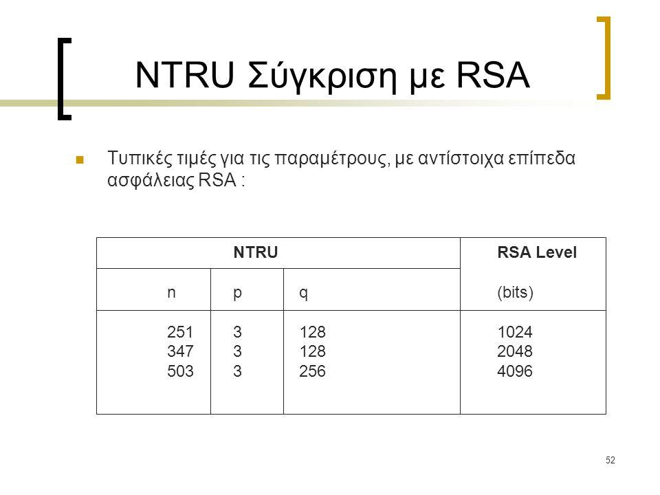 52 NTRU Σύγκριση με RSA Τυπικές τιμές για τις παραμέτρους, με αντίστοιχα επίπεδα ασφάλειας RSA : nTRU NTRURSA Level npq(bits) 25131281024 34731282048
